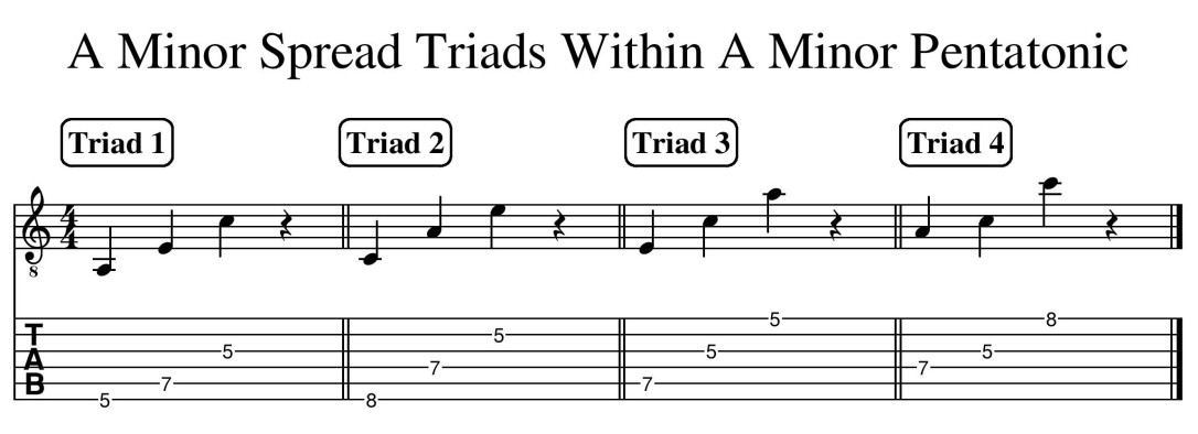 Spread Triads A Minor Pentatonic Free Guitar Lesson A Minor Licks Online