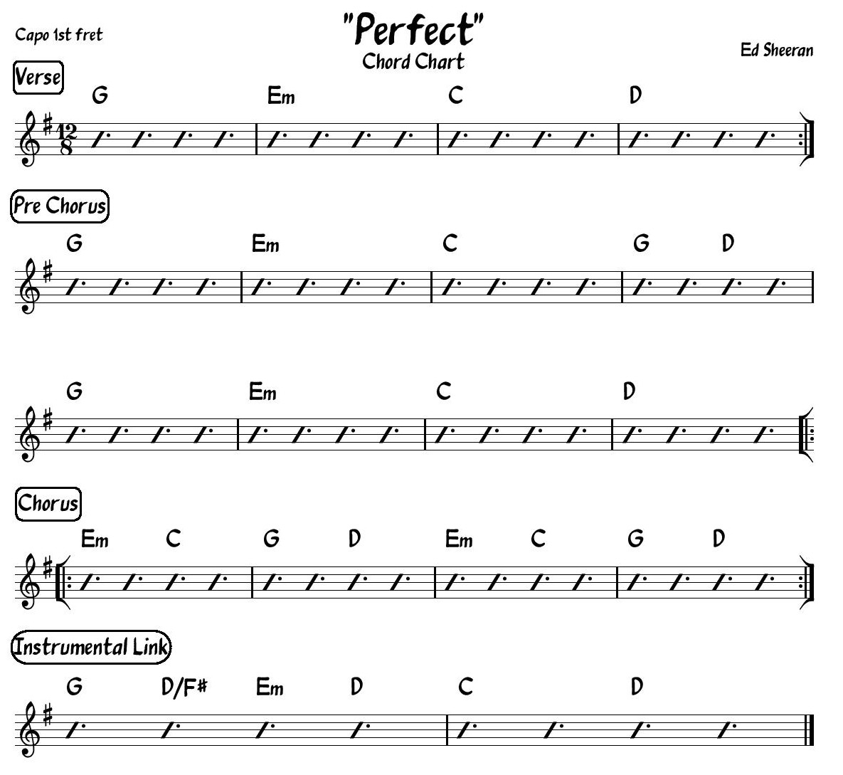 Perfect Ed Sheeran Chord Chart Guitar Lesson Lessons Chords Tab