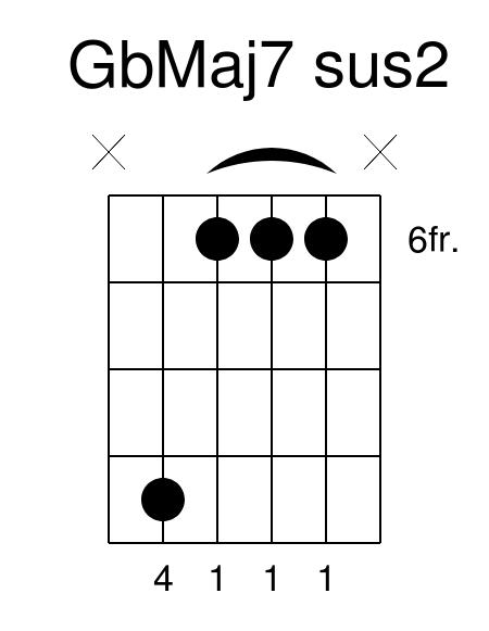 GbMaj7 sus2 guitar chord sugar maroon 5 guitar lesson how to play